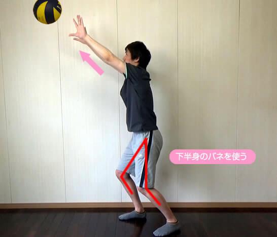 下半身のバネを使って高いボールをセッターへ送る